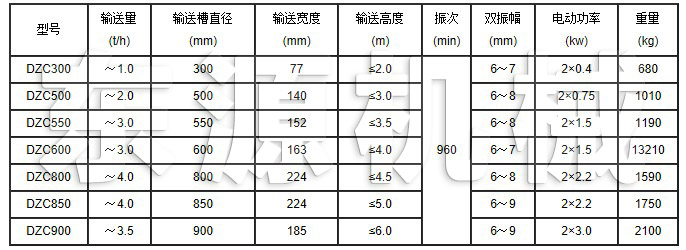 DZC垂直提升机主yao技术参数